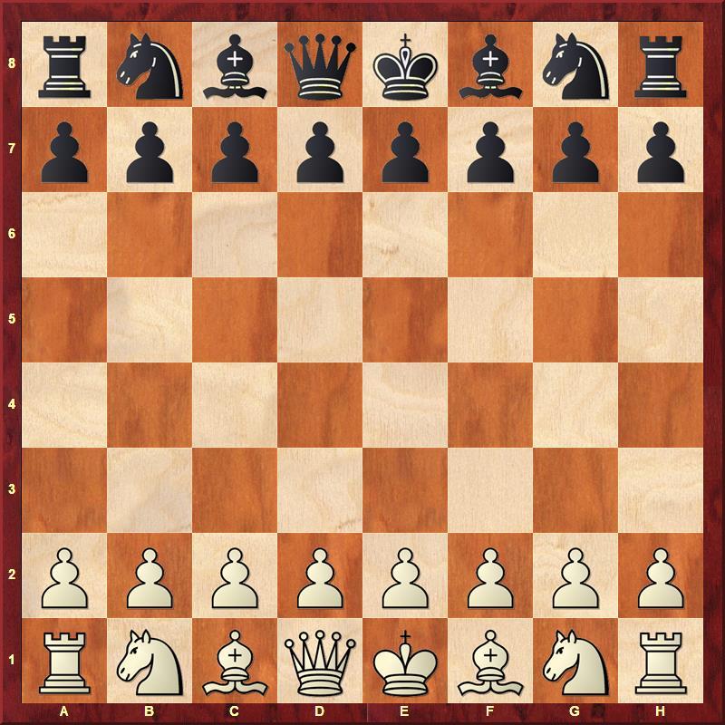 ustawienie szachów w pozycji początkowej